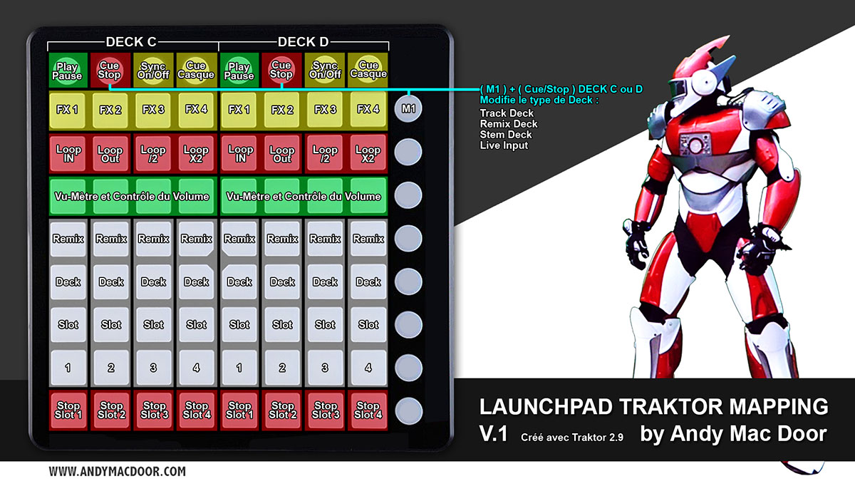 mapping traktor launchpad mini andy mac door v 1 remix deck c d