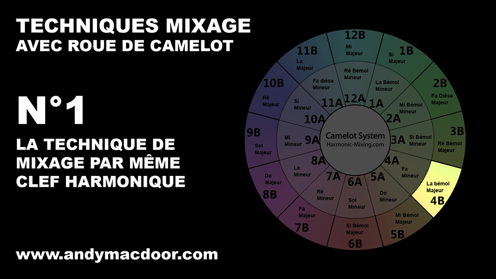mixage harmonique technique mix marmonic mixed in key camelot roue wheel Andy Mac Door 1