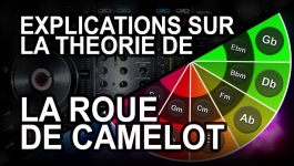 MIX HARMONIQUE - Explications approfondies du fonctionnement de la roue camelot